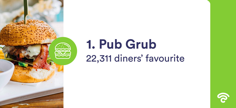 Pub grub