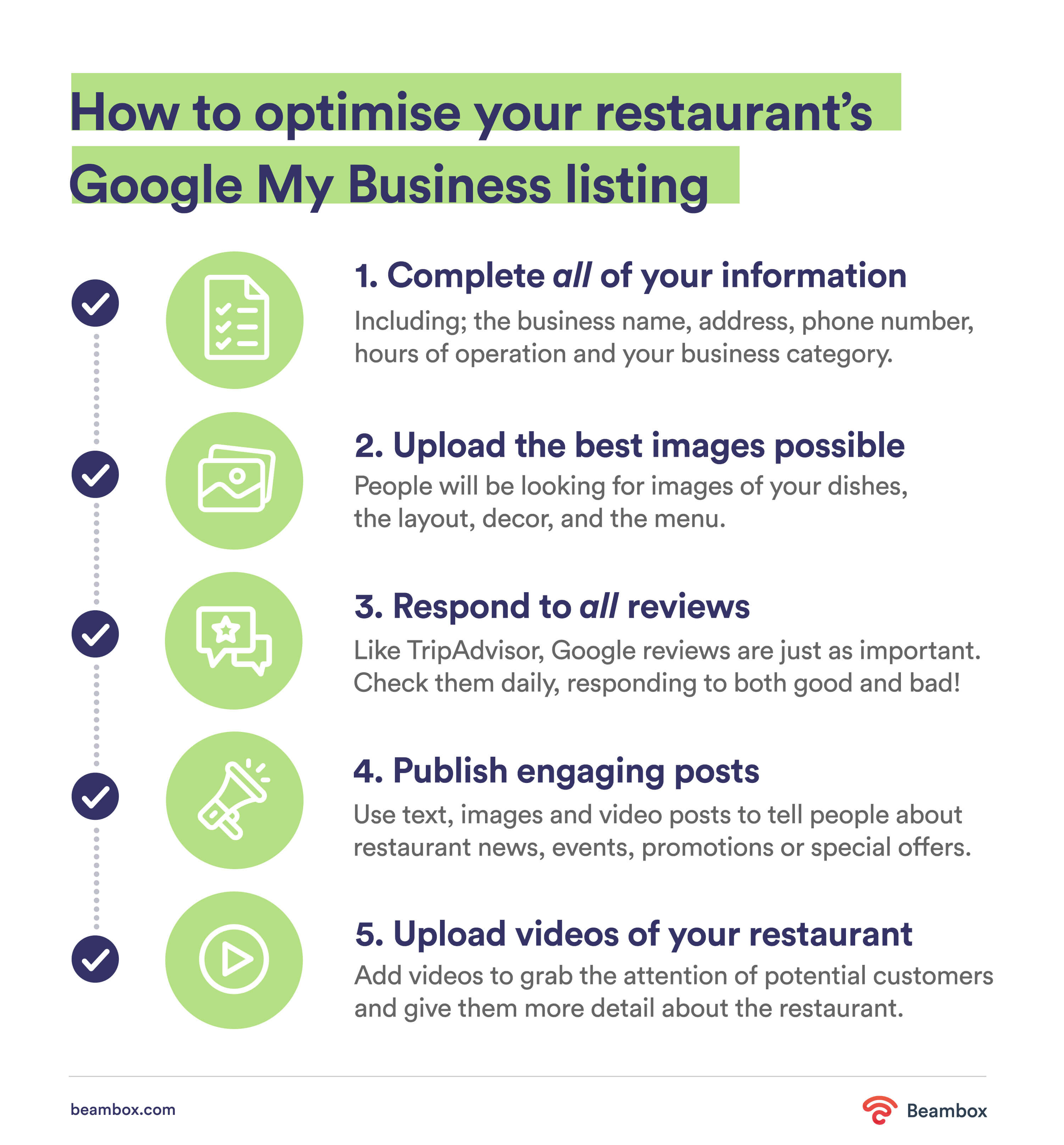 How to Google My Business for restaurants