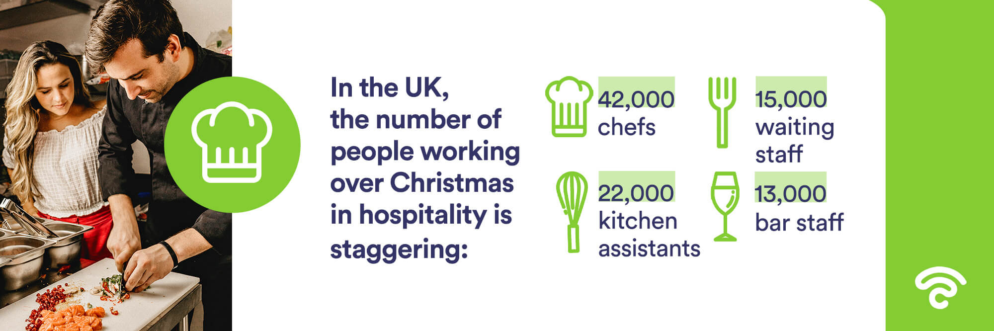 Number of people working in hospitality over Christmas