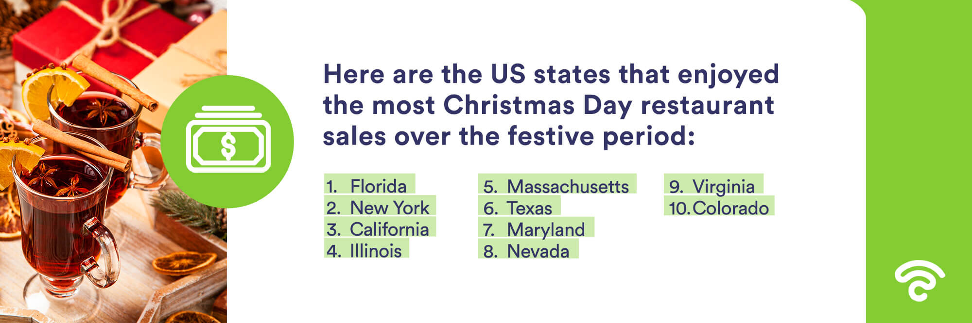 US states Christmas trade