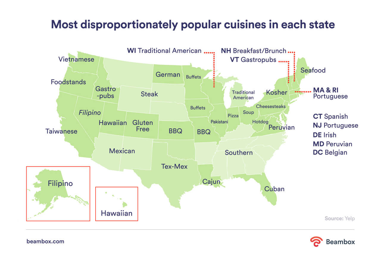 Most popular cuisine in the US
