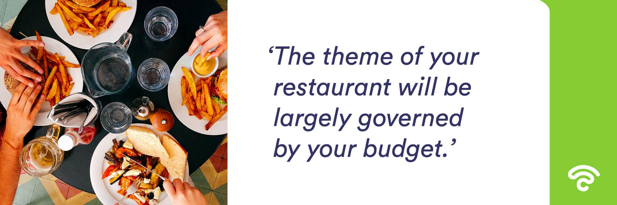 Budget for restaurant