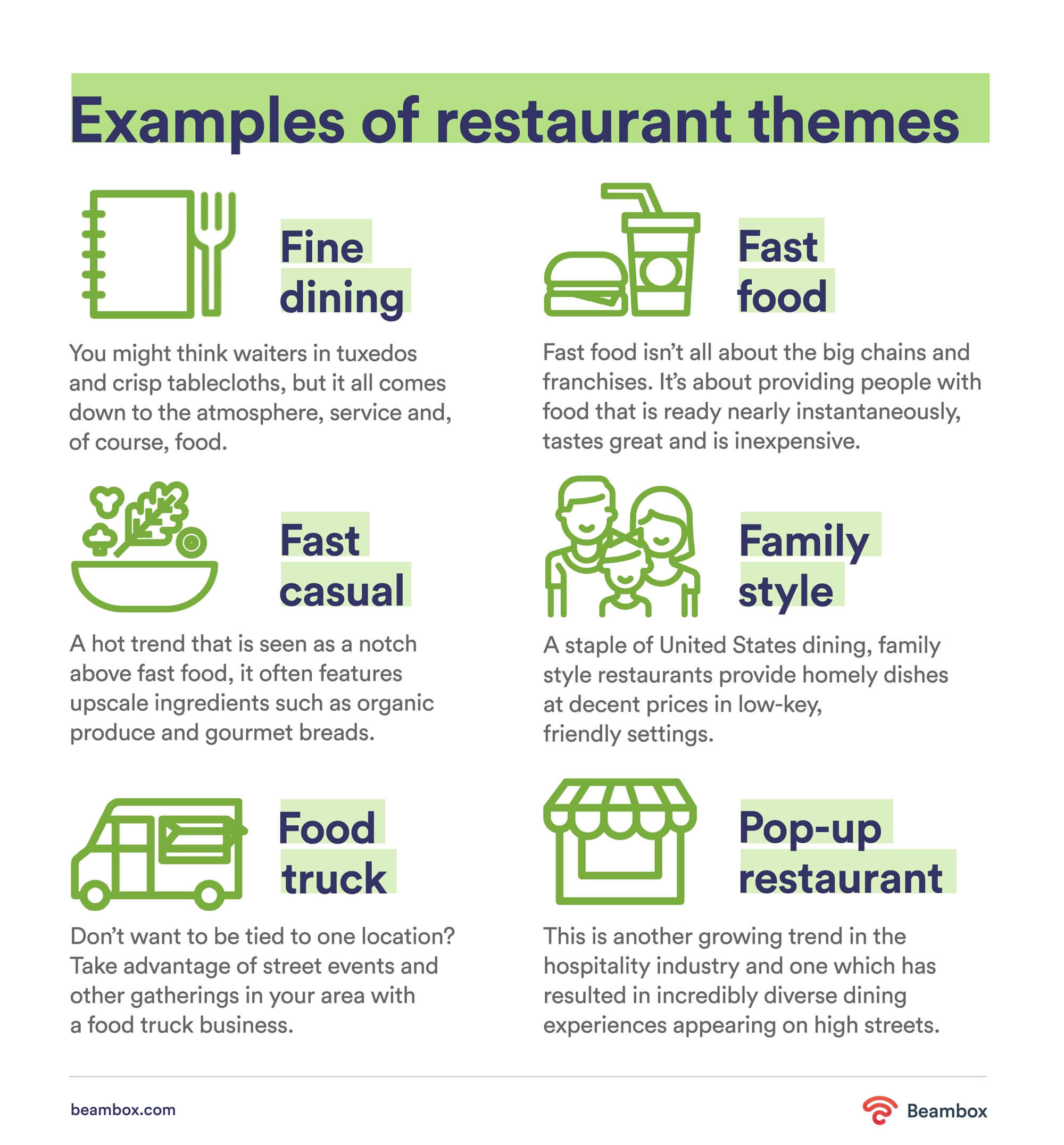 Restaurant concept examples
