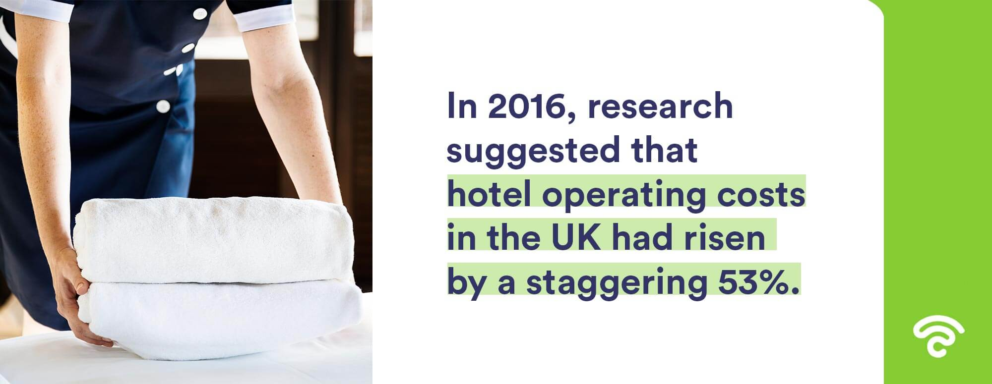 average hotel operating costs