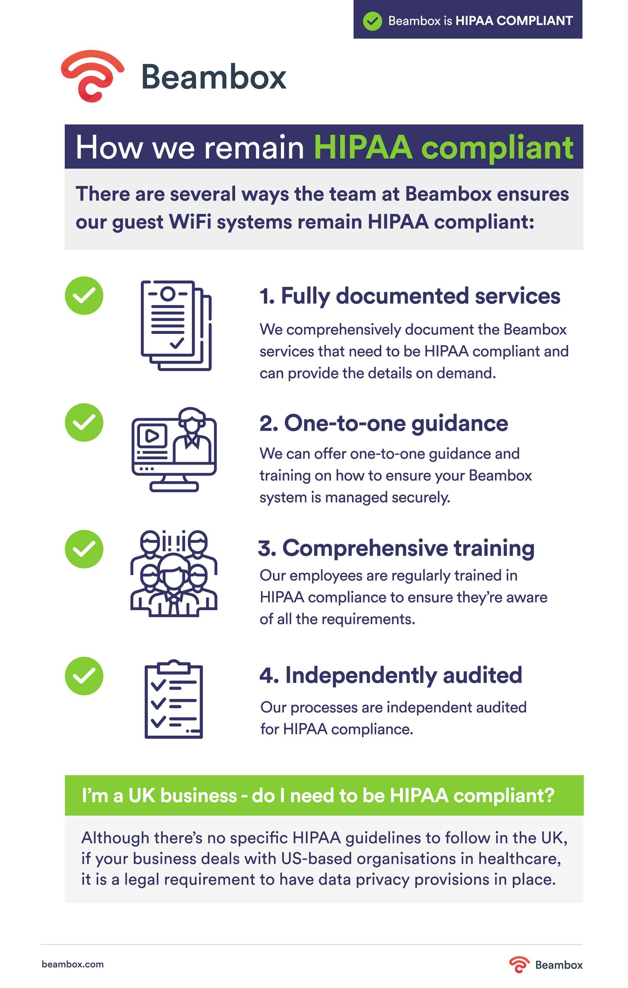 Beambox HIPAA compliant infographic