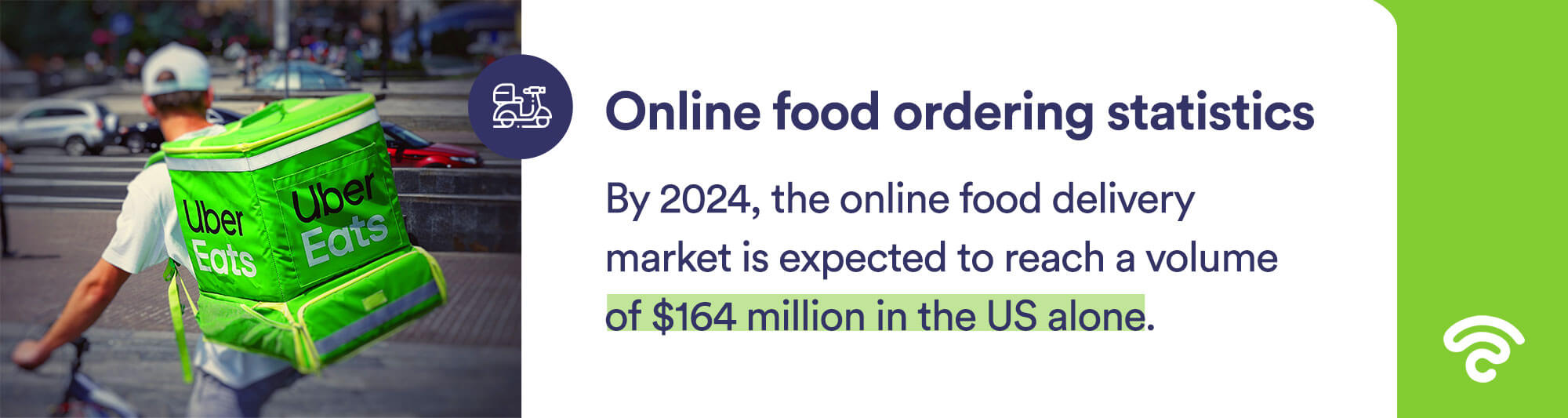 online food ordering stats