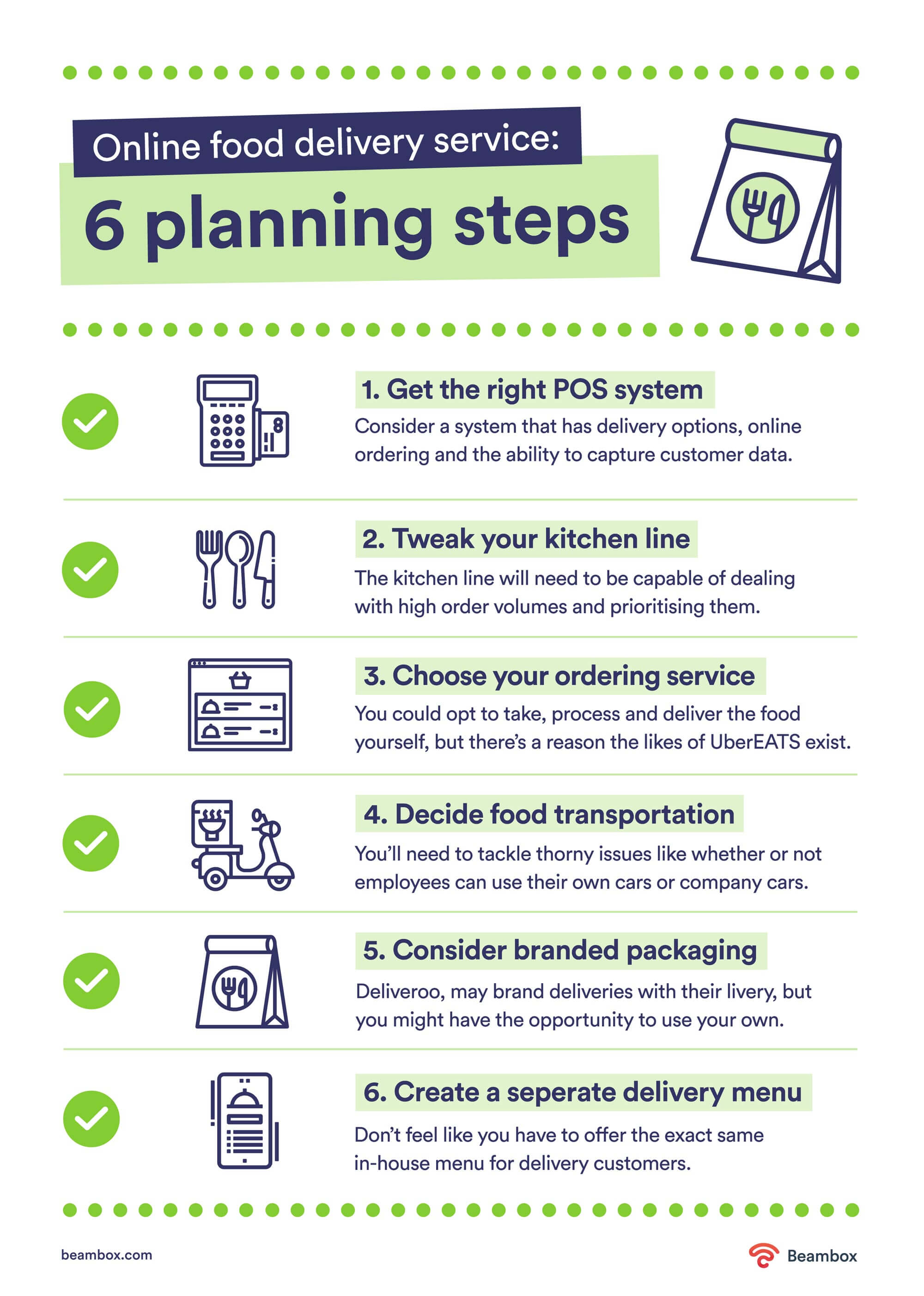 online food delivery planning steps