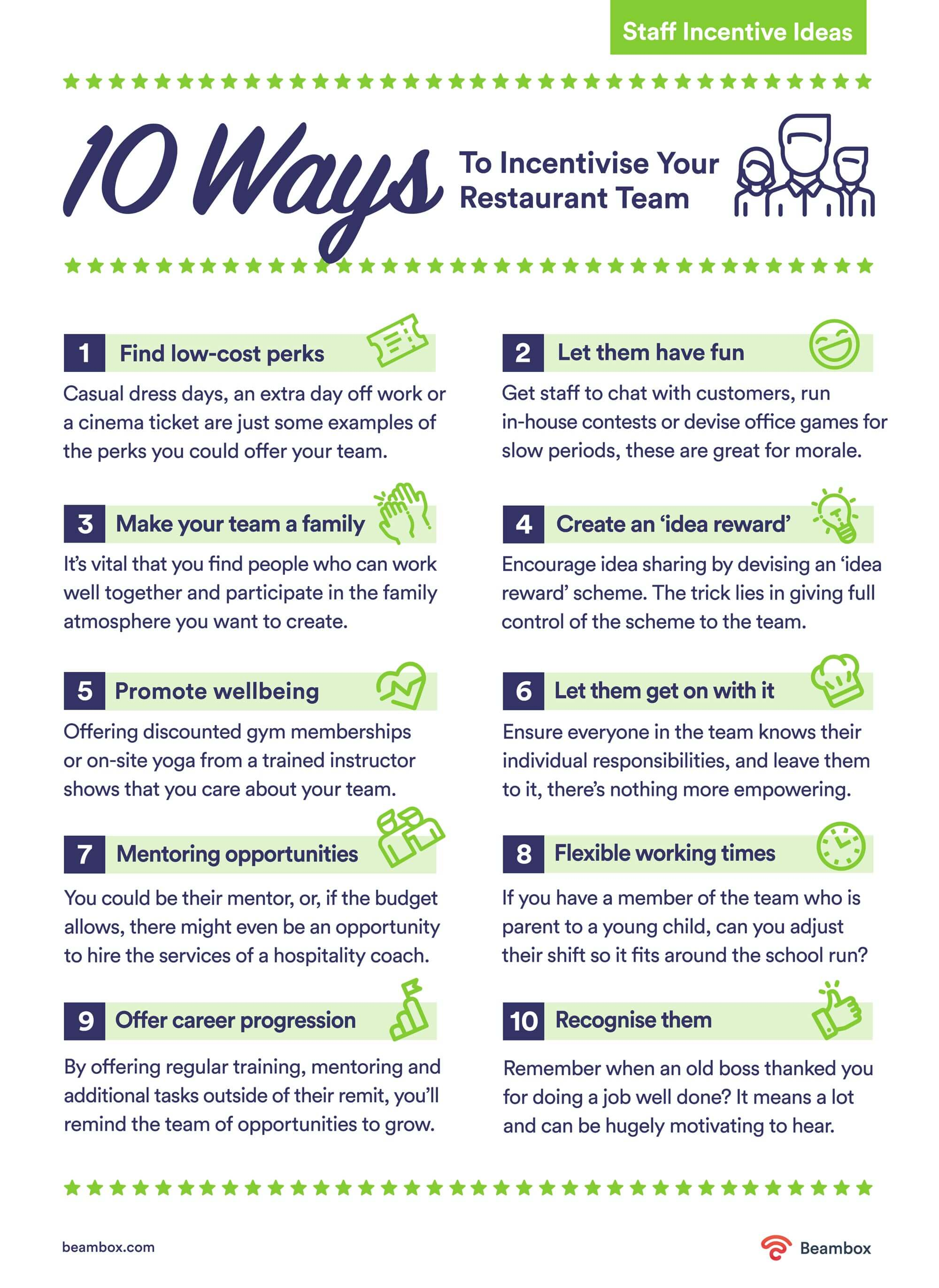how to incentivise restaurant staff