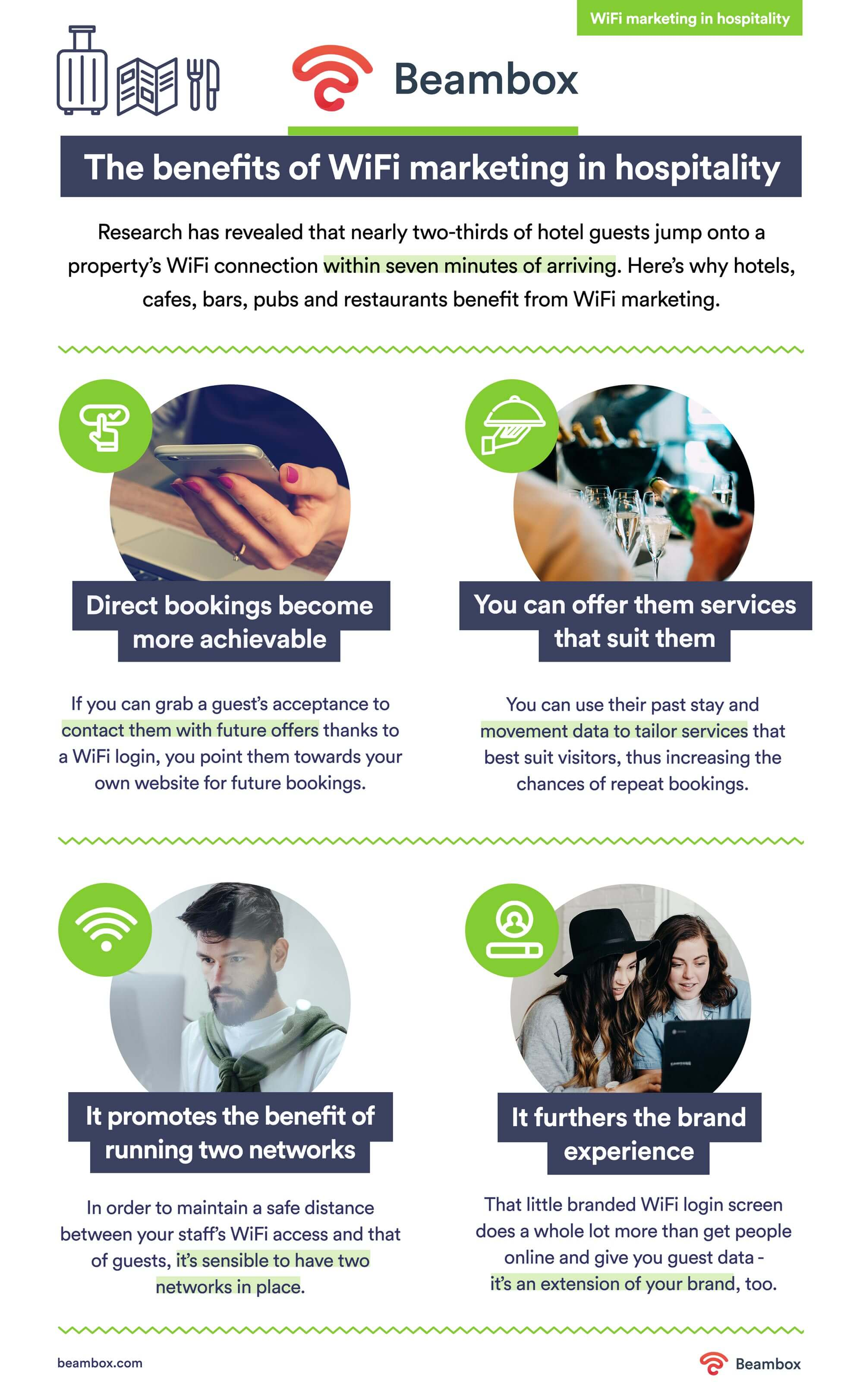 benefits of wifi marketing for hospitality