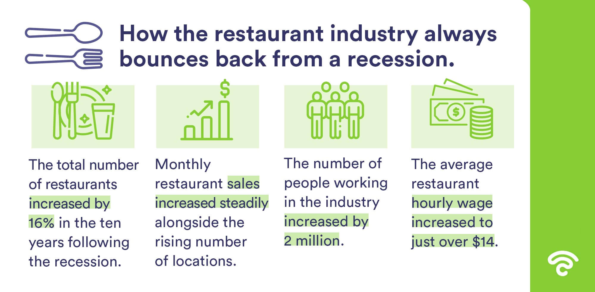restaurant industry recession stats