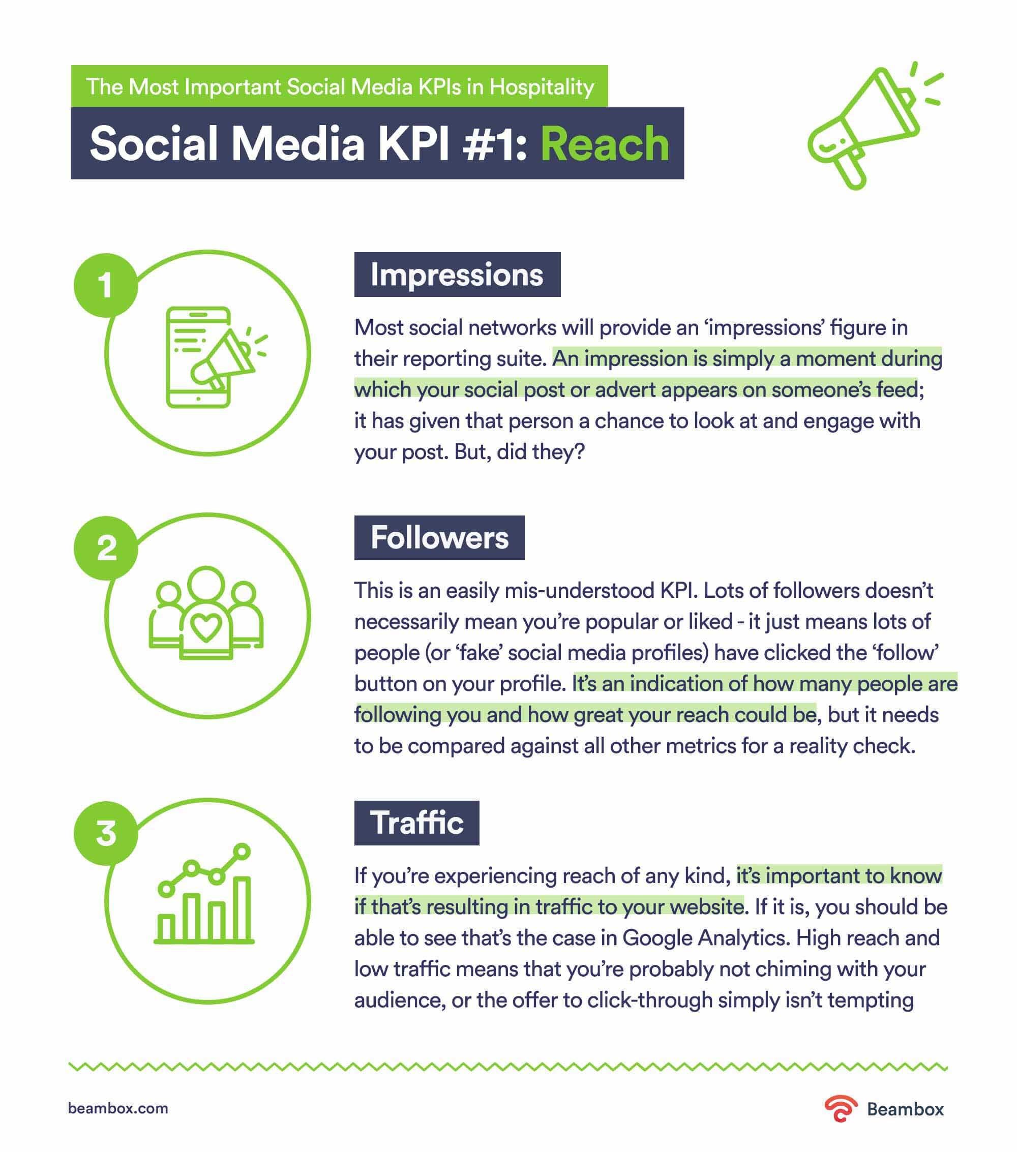 reach social media KPI examples