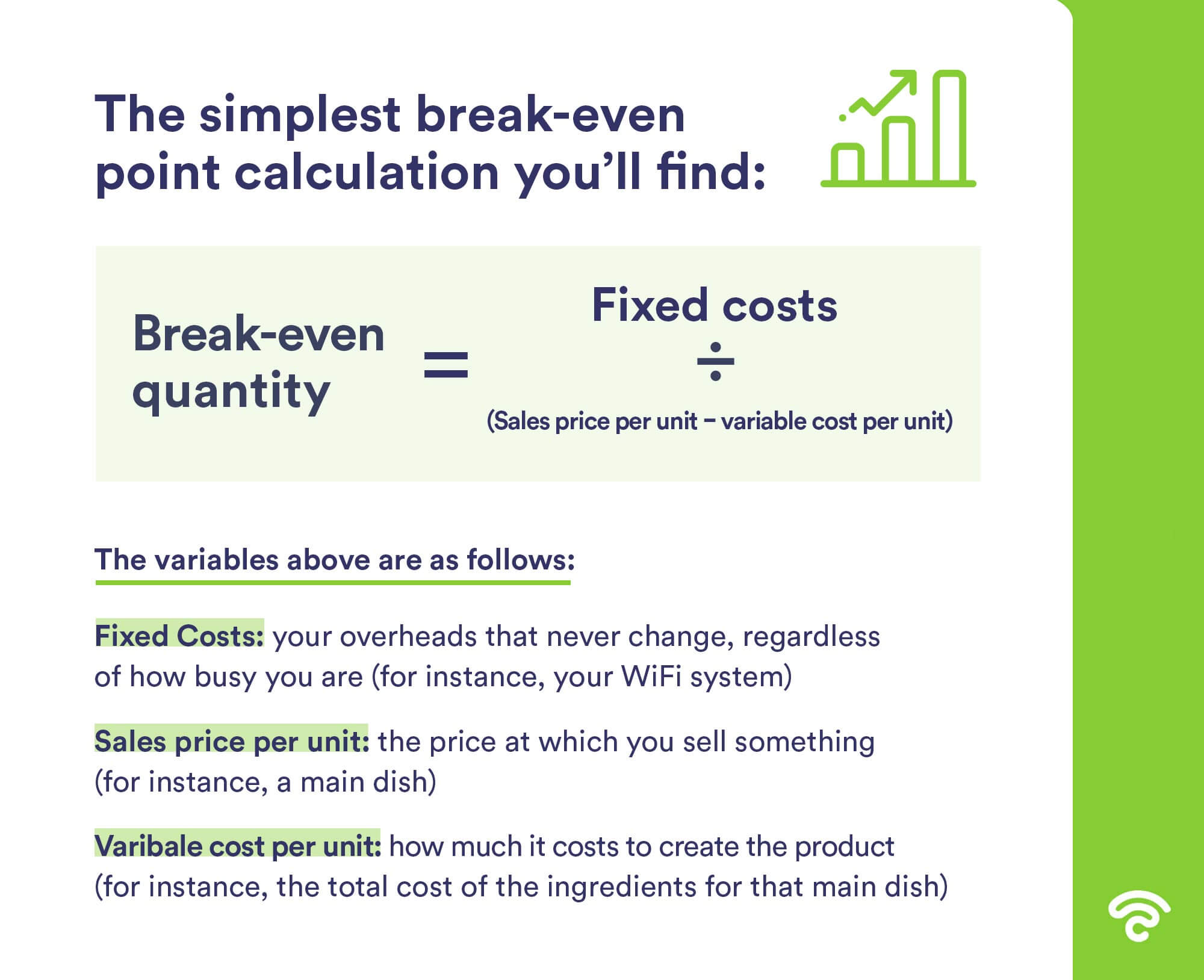 break-even point calculation
