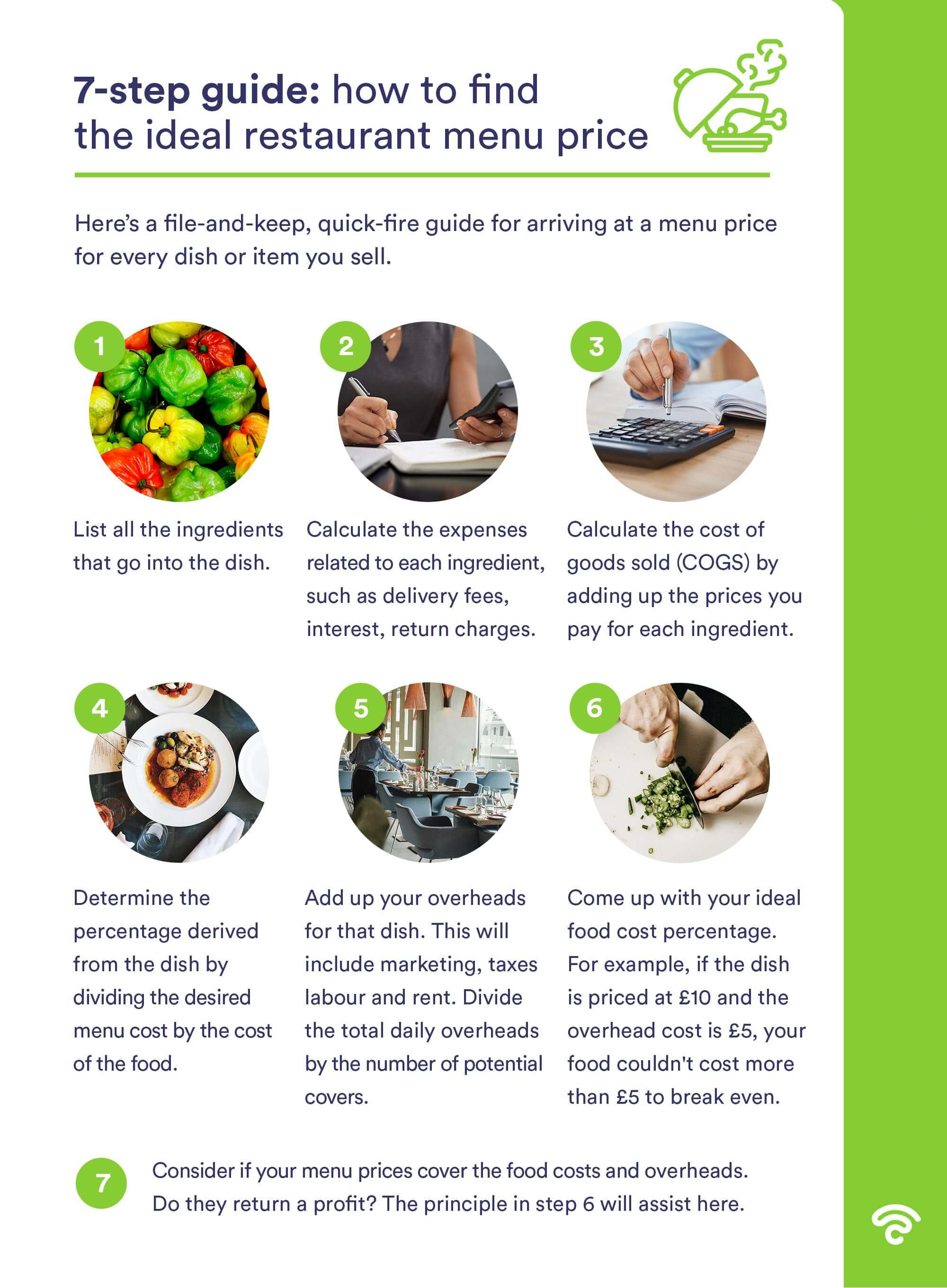 7 step guide to finding the ideal restaurant menu price