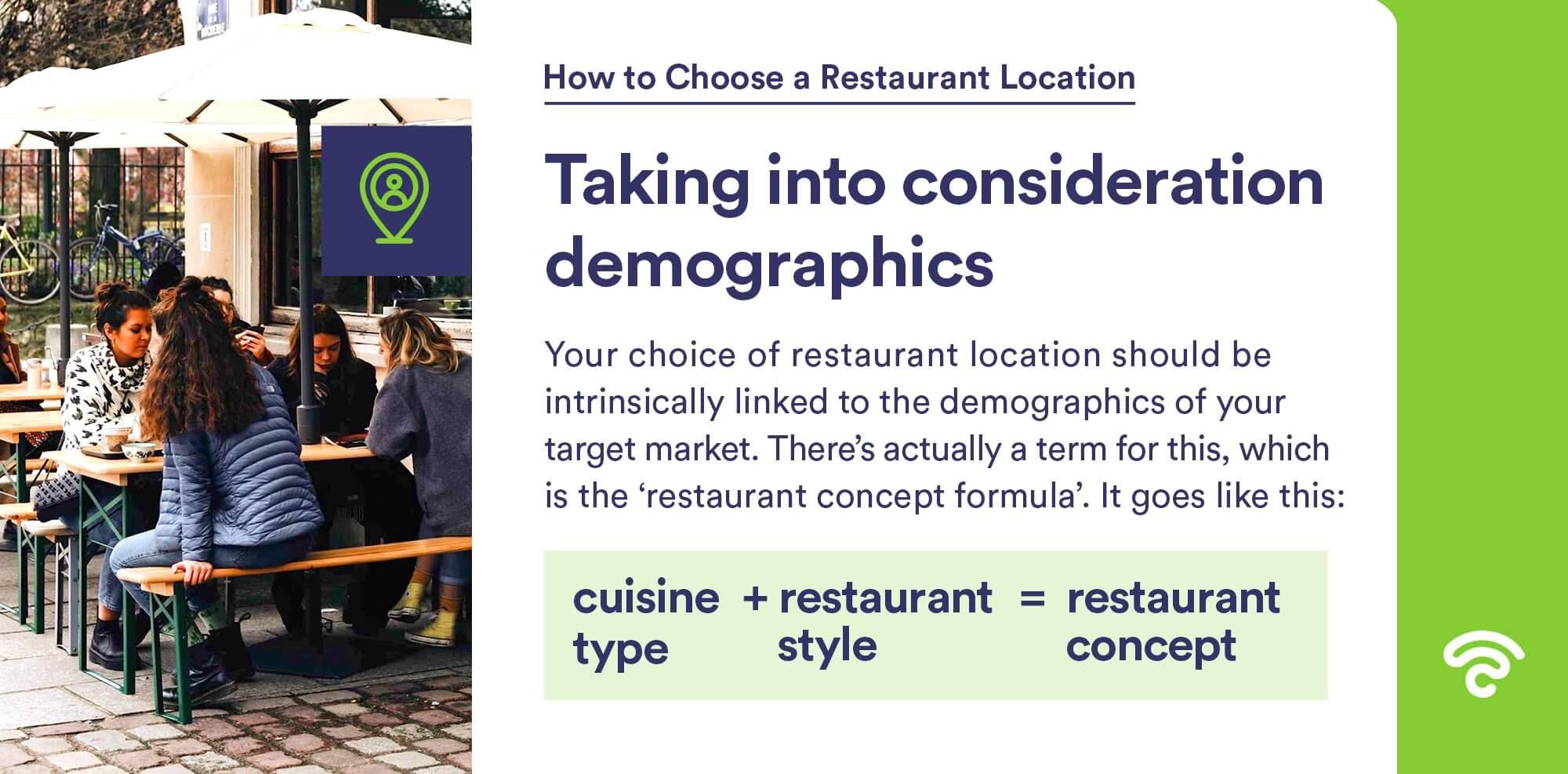 restaurant location demographics