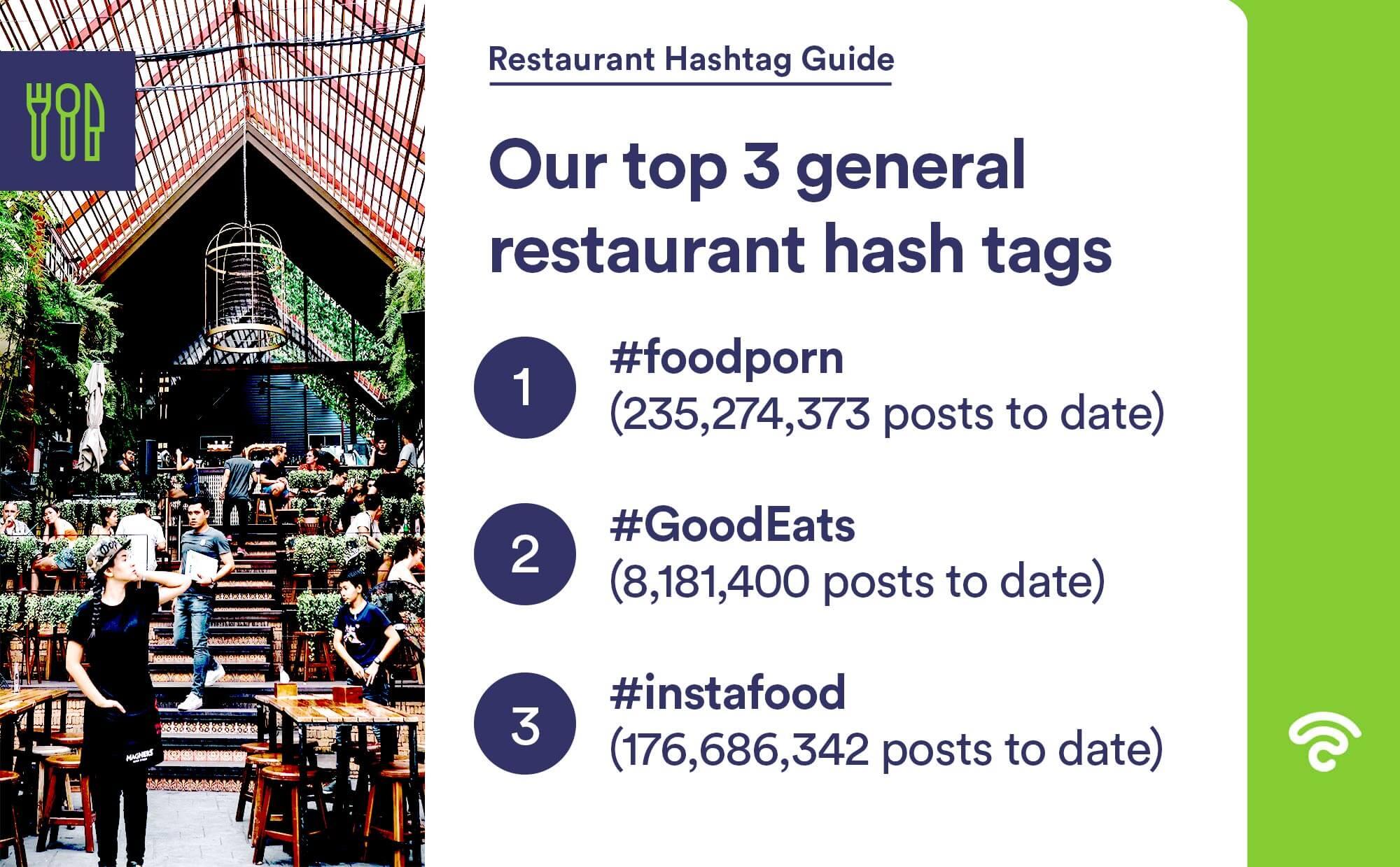 best general restaurant hashtags