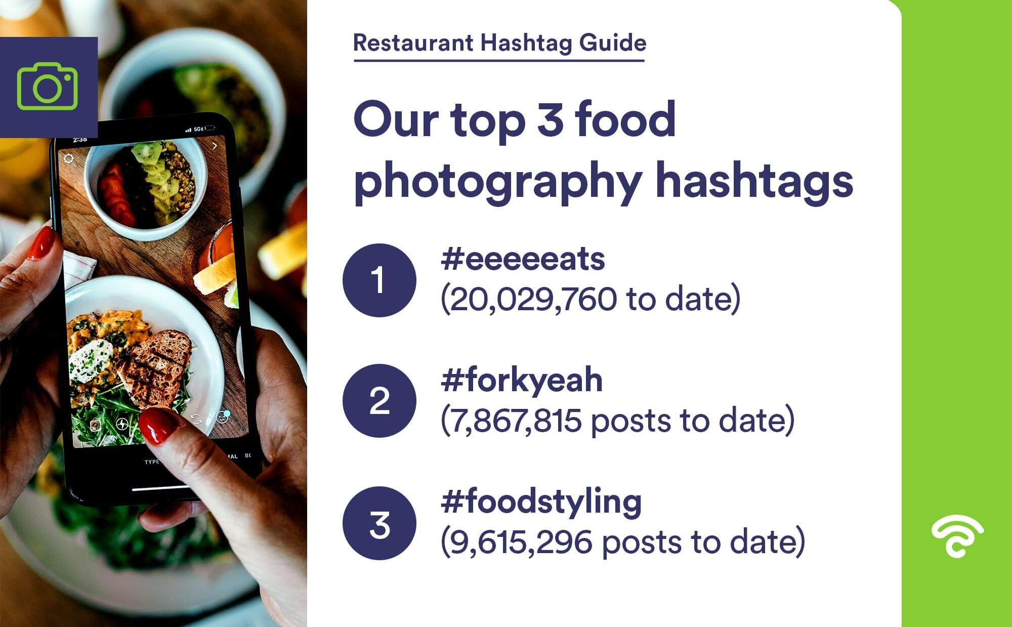 best photography food hashtags