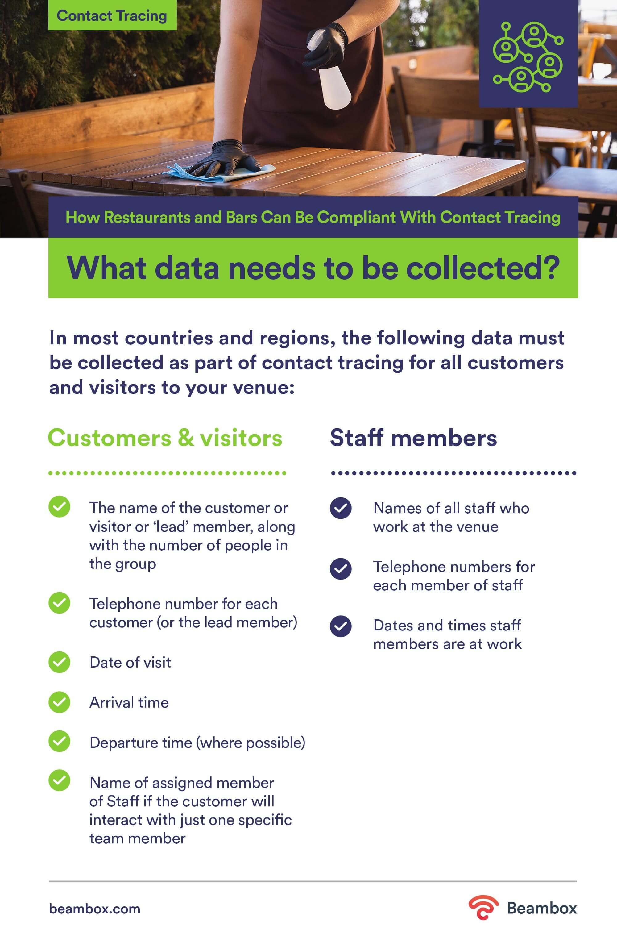 test and trace what data needs to be collected